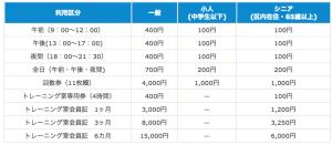 江東区スポーツジムの料金表